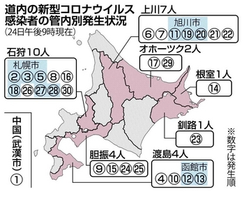 20200225-00010000-doshin-000-view.jpg