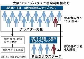 大阪ライブハウス・クラスター.jpg