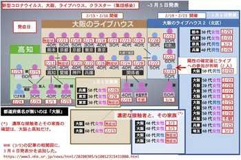 大阪ライブハウス・クラスター2.jpg