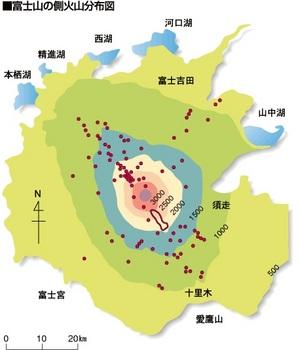 富士山(側火山分布).jpg