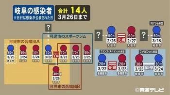 岐阜合唱団クラスター4.jpg