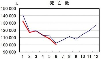 日本の超過死亡.jpg